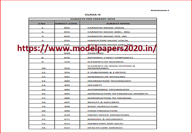 CBSE 10th Matric Model Question Paper 2020